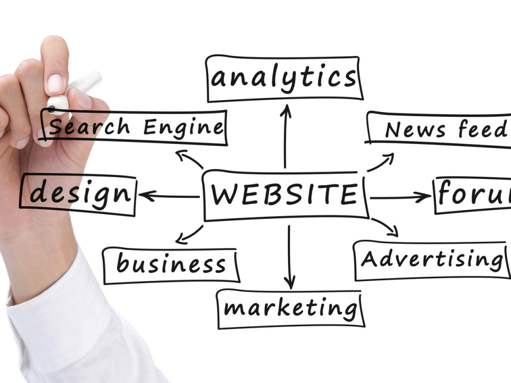 Internet Marketing Strategies for your Company